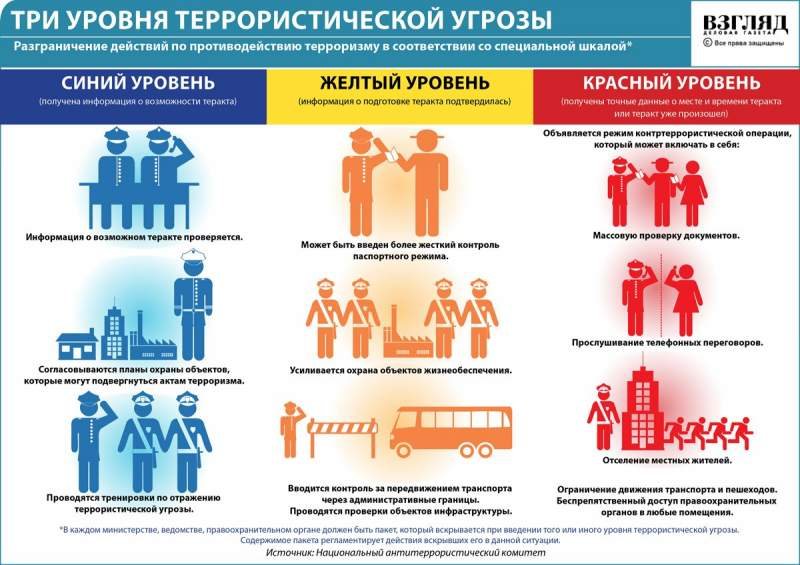 http://kozs-prv.edu.yar.ru/images/terror_w500_h353.jpg
